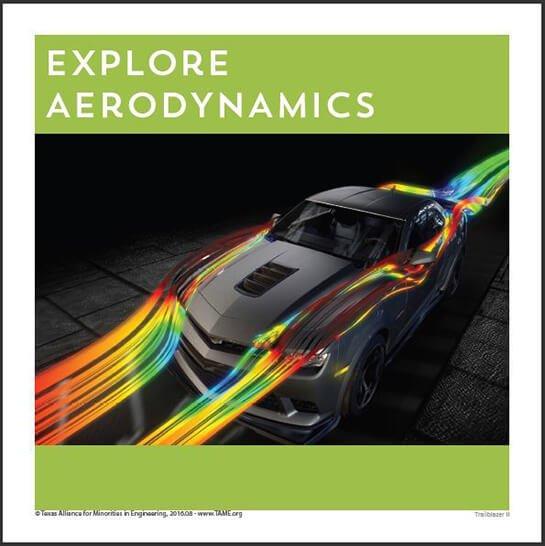 Explore Aerodynamics